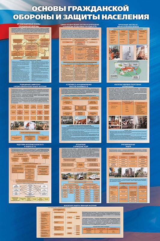 Стенд «Основы гражданской обороны и защиты населения»