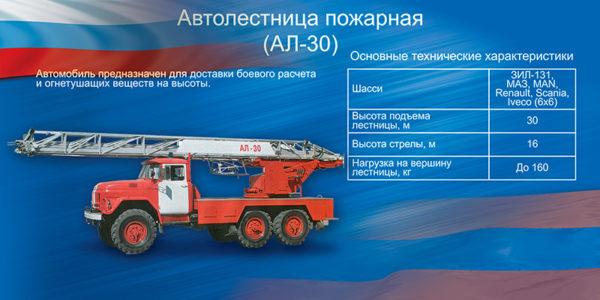 """Стенд """"Автолестница пожарная (АЛ-30)"""""""