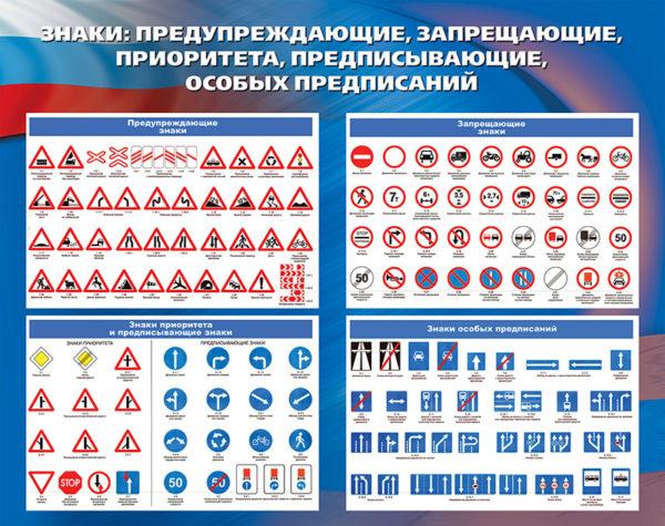 """Стенд """"Знаки предупреждающие, запрещающие, приоритета, предписывающие, особых предписаний"""""""