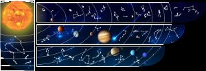 """Декоративное панно """"Солнечная система"""""""