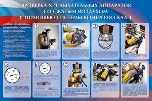 """Стенд """"Проверка №1 дыхательных аппаратов со сжатым воздухом с поомощью системы контроля СКАД-1"""""""