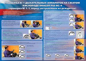 """Стенд """" Проверка №1 дыхательных аппаратов на сжатом кислороде DRAGER PSS BG-4″"""