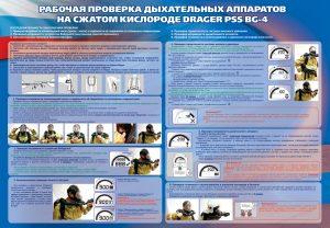 """Стенд """"Рабочая проверка дыхательных аппаратов на сжатом кислороде DRAGER PSS-4"""""""