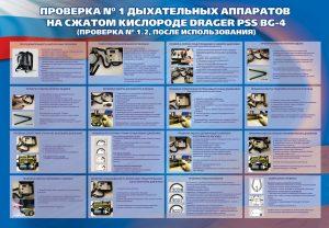"""Стенд """"Проверка №1 дыхательных аппаратов на сжатом кислороде DRAGER PSS BG-4 (проверка № 1.2, после использования)"""""""